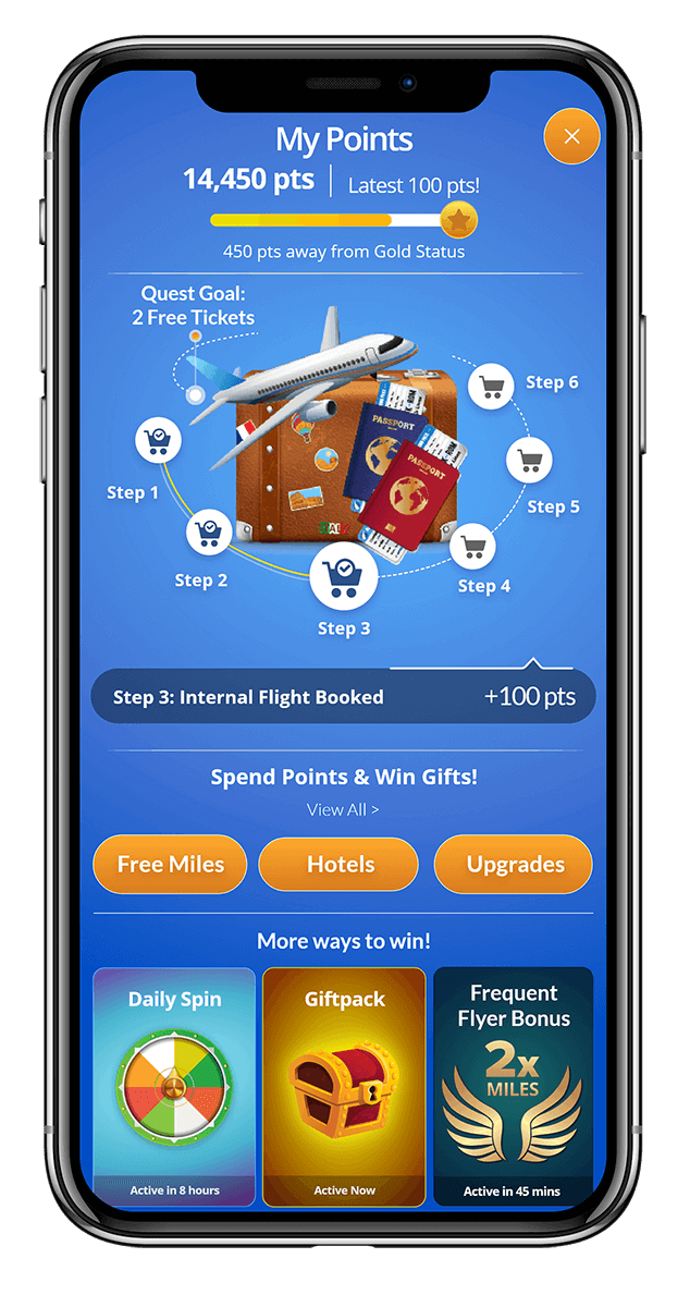 wappier Loyalty Automation for Travel