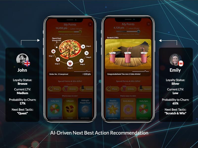 AI-Driven Next Best Action Recommendation