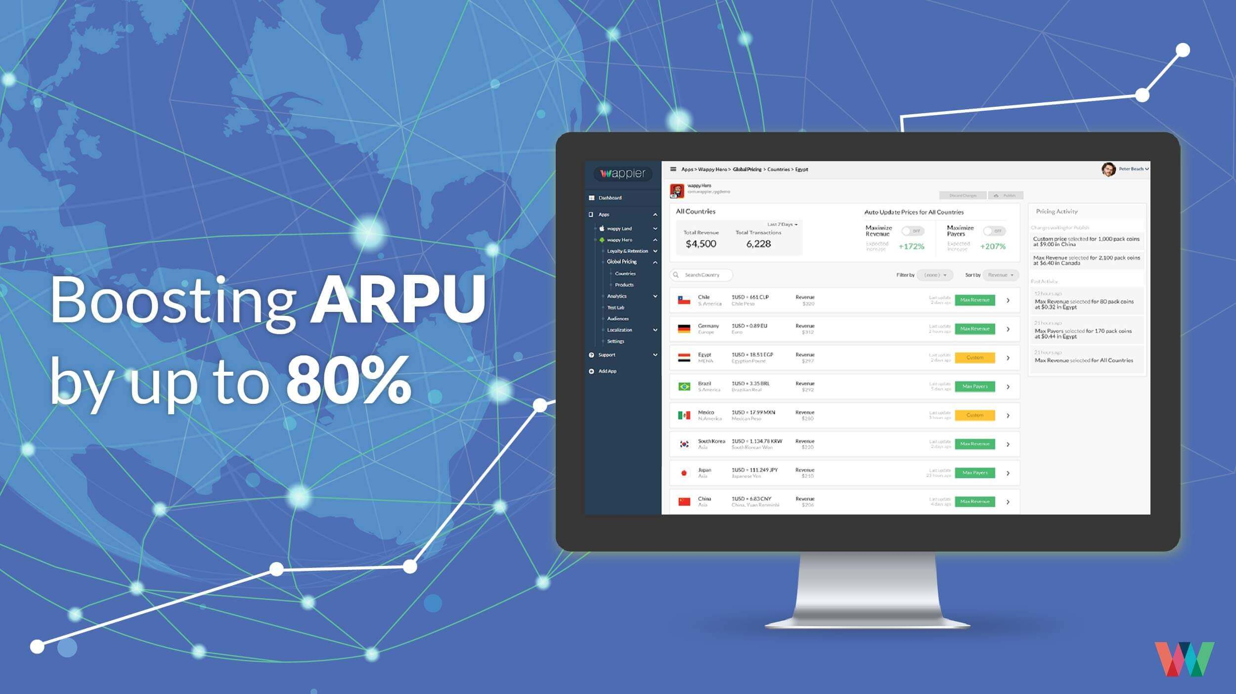 How to Boost Mobile ARPU by up to 80% with Global Pricing